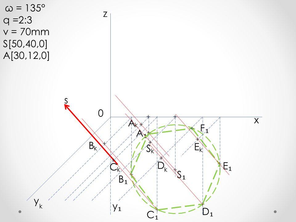 q =2:3 z v = 70mm S[50,40,0] A[30,12,0] s x A F₁ A₁ B E S D C E₁ S₁ B₁